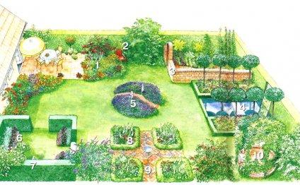 Идеи для маленького сада